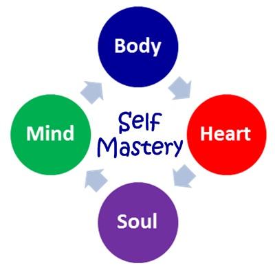self-mastery-2