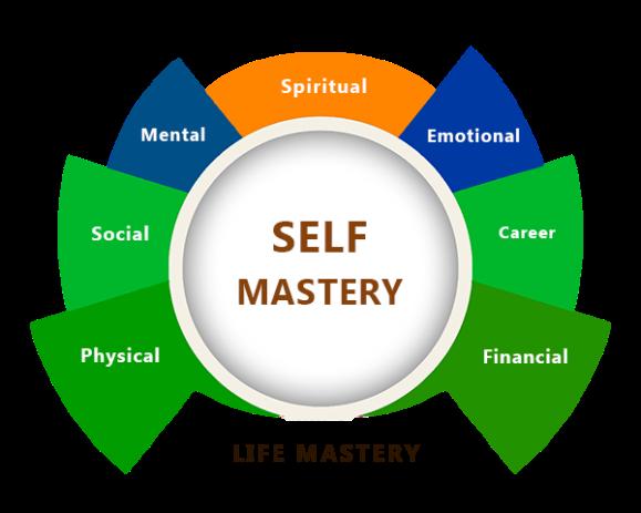 self-mastery-life-mastery